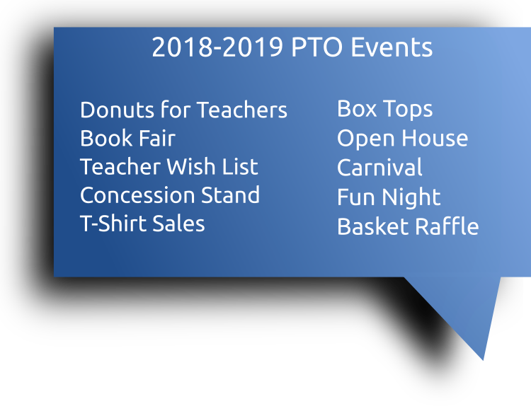 Events List.... Donuts for teachers, book fair, teacher wish list, concession stand, t-shirt sales, box tops, open house, carnival, fun night, basket raffle